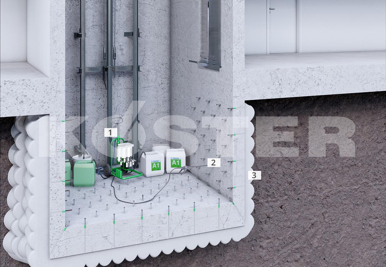 Koster American Corporation We Solve Moisture Vapor Problems